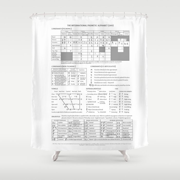 International Phonetic Alphabet Shower Curtain by fabianb | Society6