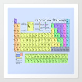 The Periodic Table Blue Background Art Print