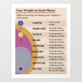 Your Weight On Each Planet Art Print