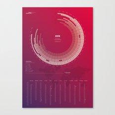 Bureau Oberhaeuser Calendar 2016 purple, german Canvas Print