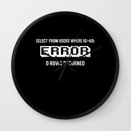 Programming Error Failure Wall Clock