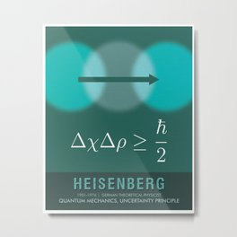 Science Posters - Werner Heisenberg - Theoretical Physicist Metal Print