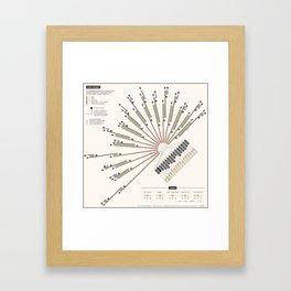 La Lettura | Houseworks Framed Art Print