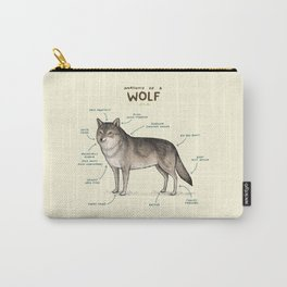Anatomy of a Wolf Carry-All Pouch