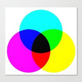 CMYK Color Model Canvas Print