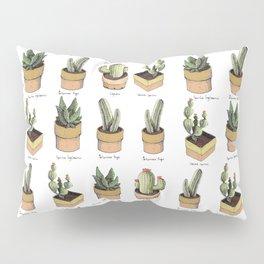 cactus names Pillow Sham