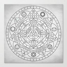 Hermetic Principles Canvas Print