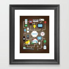 INNOVATION Framed Art Print