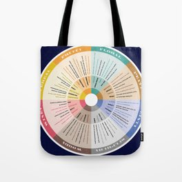 Scotch Flavour Wheel Tote Bag