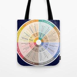 Scotch Flavour Wheel Tote Bag