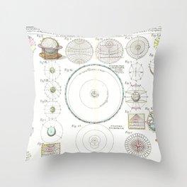 Homann Heirs Solar System Astronomical Chart Throw Pillow