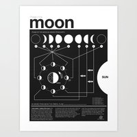 jazzberry Art Prints featuring Phases of the Moon infographic by Nick Wiinikka