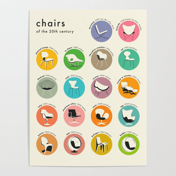 CHAIRS OF THE 20th CENTURY color version