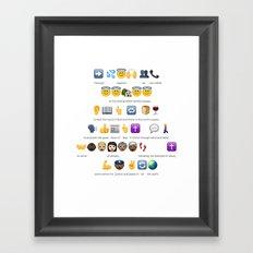 Emoji Baptism Framed Art Print