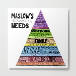 Maslow's Hierarchy of Needs II Metal Print
