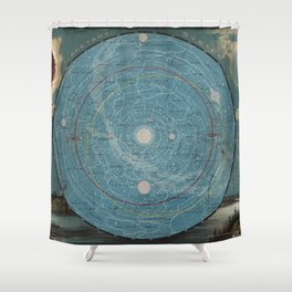Planetary System. Eclipse of the Sun. The Moon. The Zodiacal Light. Meteoric Shower. Shower Curtain