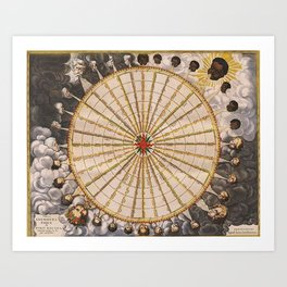 1657 Winds of the Earth by Jan Janszon Art Print
