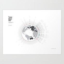 Typographic Timeline Art Print