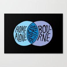 Home Abourne Canvas Print