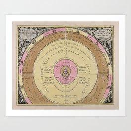 Planetarum Cursus Et Altitudines Ob Oculos Ponens Art Print