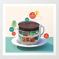 How to make the best coffee Art Print