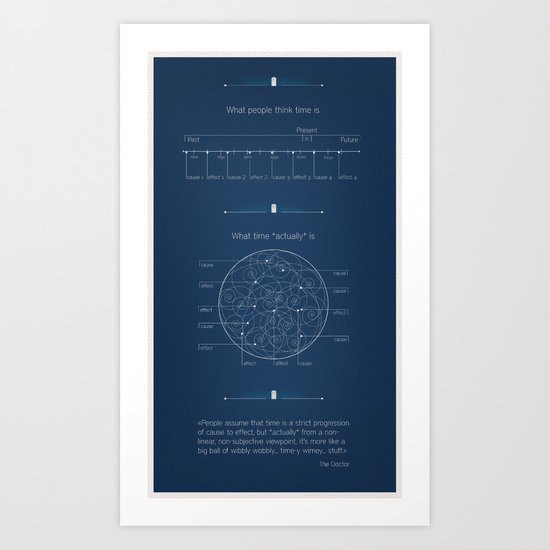 Doctor Who: Wibbly Wobbly Art Print