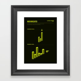 The LATERAL THINKING Project - Movimiento Framed Art Print