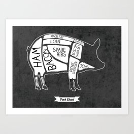 Black and White Pork Meat Chart Art Print, Rustic Pig Meat Chart, Pork Chart Art Print, Cooking Print, Kitchen Decor Art Print Poster, Meat Cuts Pig, Pork Art Print