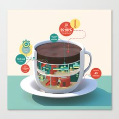 How to make the best coffee Canvas Print