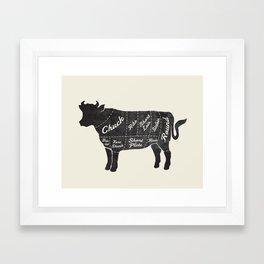 Beef Butcher Diagram Framed Art Print