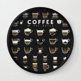 Coffee Types Chart Wall Clock