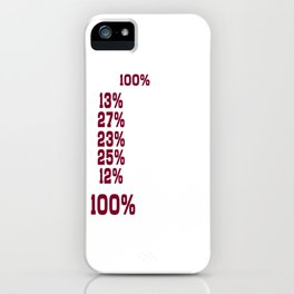I Give 100% at Work Funny Graphic T-shirt iPhone Case
