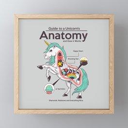 Anatomy of a Unicorn Framed Mini Art Print