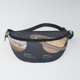 Diagrammatic Map of the Solar System Fanny Pack