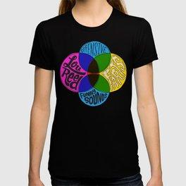Lou Reed, Farts T-shirt