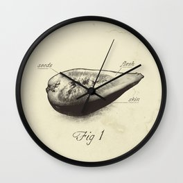 Fig 1 Wall Clock