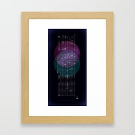 The Worst That Could Happen Framed Art Print