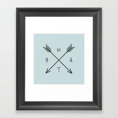 WHAT Compass? Framed Art Print