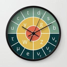 Standard Model Wall Clock