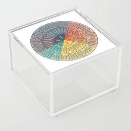 Wheel Of Emotions Acrylic Box
