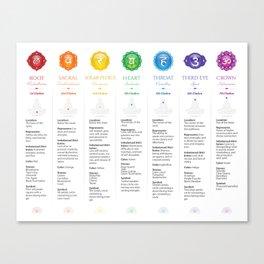 7 Chakra Chart & Symbols Canvas Print