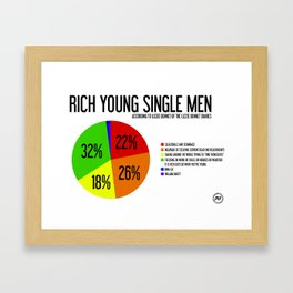 Rich Young Single Men Framed Art Print