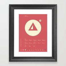 Bitsland Framed Art Print