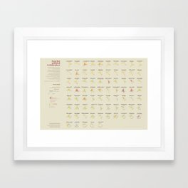 From first published to masterpieces (Visual Data 24) Framed Art Print