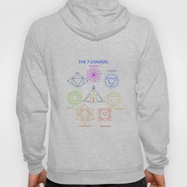 The seven chakras of the human body with their names Hoody