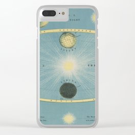 Vintage Solstice and Equinox Diagram (1906) Clear iPhone Case