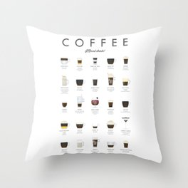 Coffee Chart - Mixed Drinks Throw Pillow