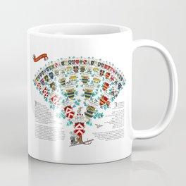 Coat of Arms - Nourse of Virginia Coffee Mug