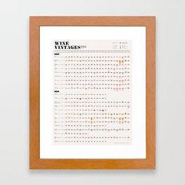 Wine Vintages Chart Framed Art Print