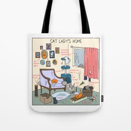 Cat Lady's Home Tote Bag